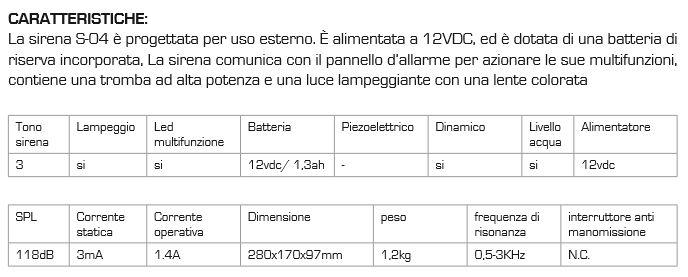 Schema Collegamento Antifurto Filare : Sirena antifurto allarme anti schiuma strappo filare v