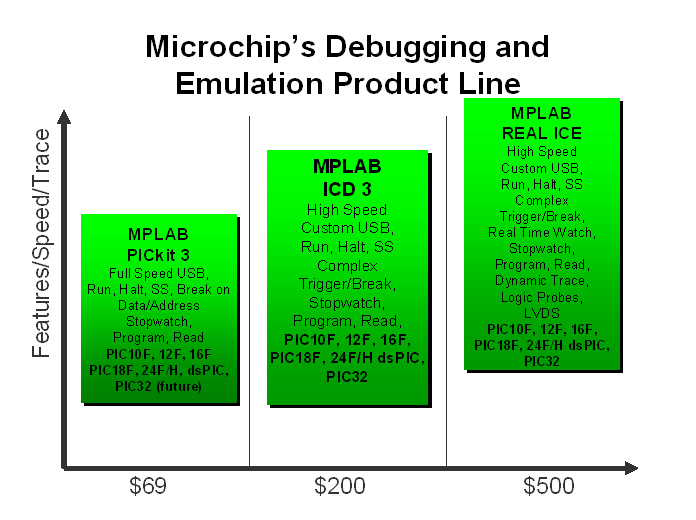 circuit debugging tips For almost any electronic circuit of non-trivial complexity, debugging is part of the building process the circuit may have wiring mistakes, a component may be misconnected or the circuit design may have flaws.