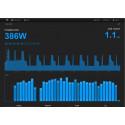 EmonMCEE KIT soluzione CLOUD monitoraggio consumi produzione elettrica emoncms