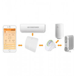 AirPatrol SmartSocket presa intelligente per AirPatrol WiFi controllo accensione consumo
