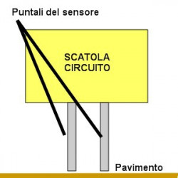 Multi-purpose anti-flooding rain water sensor 12V DC relay 16A 230V plate