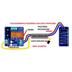 Capteur d'eau de pluie anti-inondation polyvalent sortie 12V DC plaque VDC