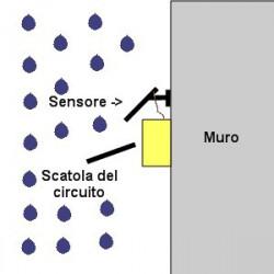 Mehrzweck-Hochwasser-Regenwassersensor 12 V DC-Ausgang VDC-Platte