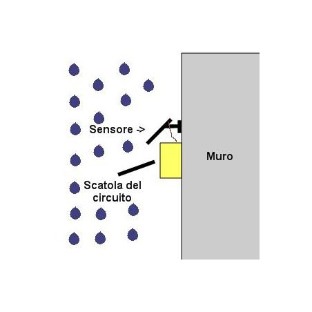 Sensore pioggia acqua anti allagamento multiuso 12V DC uscita VDC piastrina