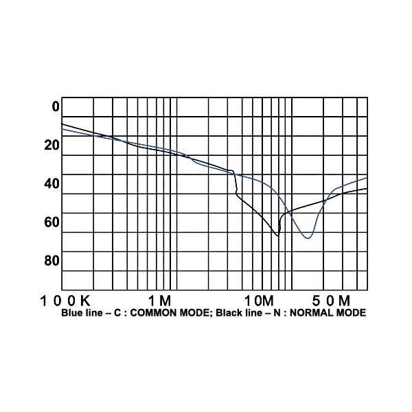 Échafaudage Clé À Cliquet Podger 2 Voies Bi-Hex Ratchet 19 mm 21 mm échafaudeurs