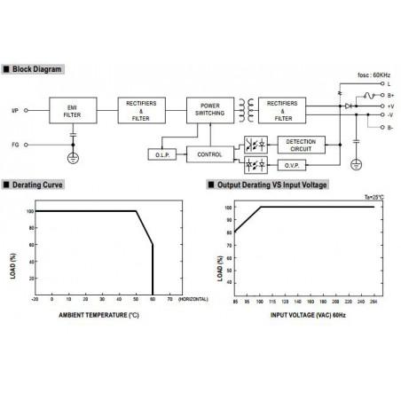 Alimentatore switching 27,6V 1,4A SCP-35-24 UPS batteria BACKUP