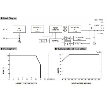 Schaltnetzteil 27,6 V 1,4 A SCP-35-24 USV-Batterie SICHERUNG