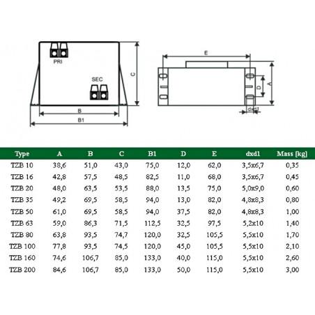 Transformateur encapsulé avec bornes 230V 24V 120VA TMBZ 120 / 002M