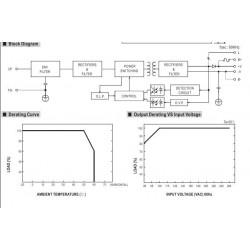 Alimentatore switching 13,8V 2,6A SCP-35-12 UPS batteria BACKUP