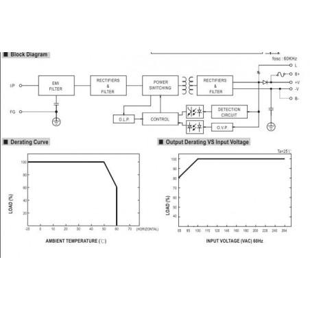 Fuente de alimentación conmutada 13,8V 2,6A SCP-35-12 UPS batería BACKUP