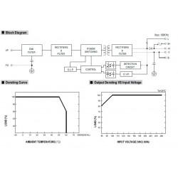 Alimentation à découpage 13,8V 5,4A SCP-75-12 UPS batterie BACKUP