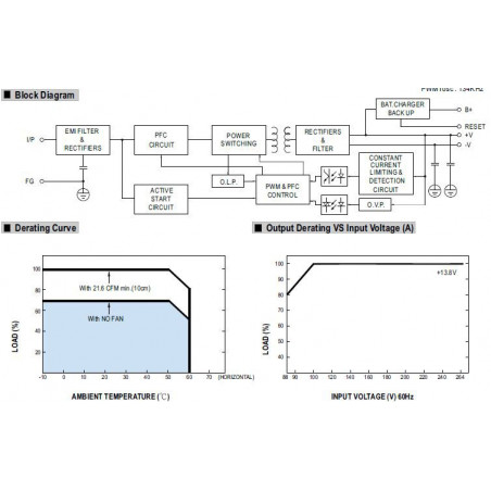 Alimentatore switching 13,8V 10A AD-155A UPS batteria BACKUP