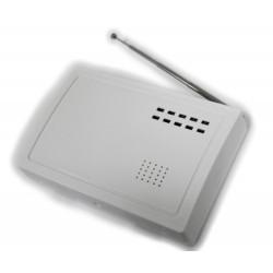 Convertidor inalámbrico a cable Sensores inalámbricos de 868 MHz en sistemas de alarma antirrobo cableados
