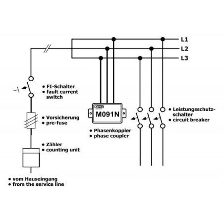Accoppiatore trifase reti powerline homeplug onde convogliate fino 650 Mbit/s