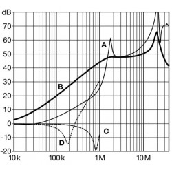 Filtro di rete antidisturbo EMI per dispositivi elettrici elettronici 250V 10A