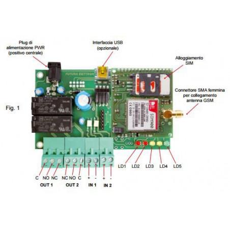 Telecontrollo SMS e comandi DTMF su rete GSM 9-32V DC 2 output relè 2 input