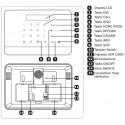 Kit Centrale Allarme COMBO (GSM + PSTN) wireless con sensori e telecomando