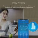 Sonoff Pow R2 15A Wifi Smart Switch Con Monitor Consumo di Energia Smart Home