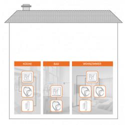 Pulsante ECO funzione AUTO e ECO per kit domotica riscaldamento MAX!