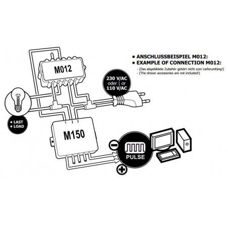 Convertitore controllo tensione DC PWM per controlli potenza M012 M028N