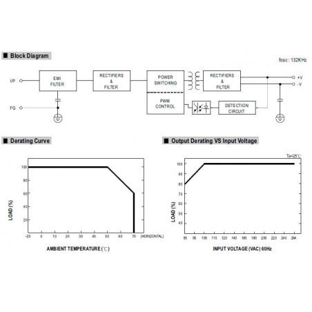 Alimentation à découpage universelle stabilisée 12V DC 1.3A RS-15-12