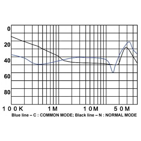 Filtro di rete antidisturbo EMI per dispositivi elettrici elettronici 250V 6A