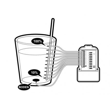 Batteriestandsanzeige für Wassertanks mit Fernbedienung bis 100 m