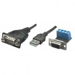 Convertitore USB RS485 chip FTDI auto alimentato, commutazione automatica