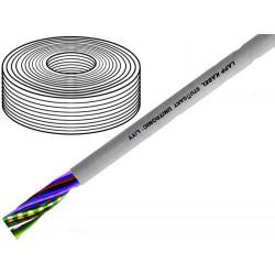 Conduttore filo cordato Cu UNITRONIC® LiYY 5x0,14mm2 grigio al metro