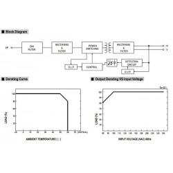 Fuente de alimentación de barra DIN conmutable estabilizada universal 24V DC 0,63A DR-15-24