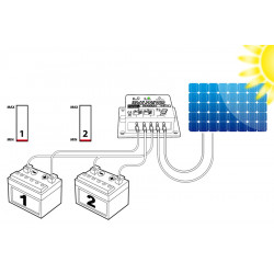 Regulador de carga solar doble para paneles fotovoltaicos 12V 16A