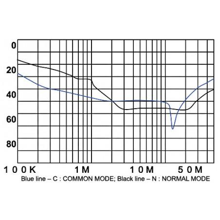 Filtre secteur anti-interférence EMI pour appareils électriques électroniques 250V 3A