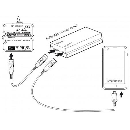 Chargeur USB pour smartphones, tablettes, mp3, navigateurs de vélo pour dynamo 800mA