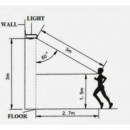 Lampada LED Solare intelligente a Muro da Esterno con Sensore di Movimento