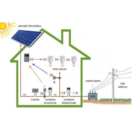 Monitor conta energia wireless ECODHOME MCEE Solar per impianti fotovoltaici